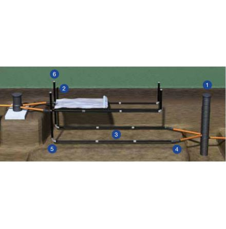Markbäddspaket rör infiltration, 2x10 m