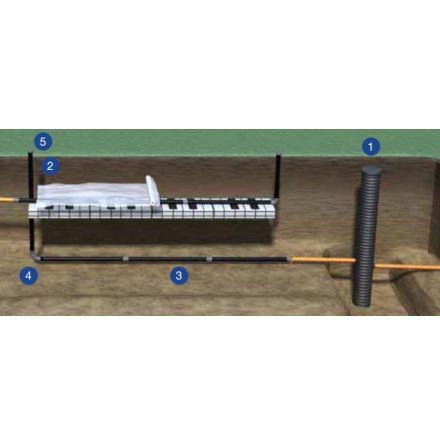 Markbäddspaket modul infiltration (Wavin) BDT+KL, 1x10 m